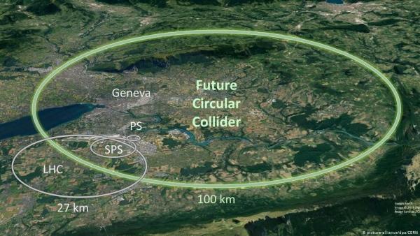Bolsas no Laboratorio Europeo de Investigación Nuclear, CERN, en Xenebra, Suíza