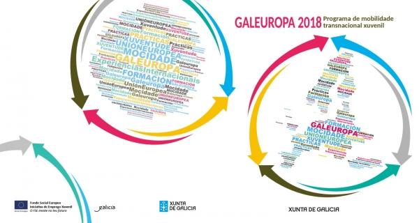 Subvencións concedidas en Galeuropa 2018