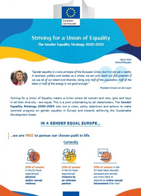 Estratexia europea de igualdade de xénero 2020-2025