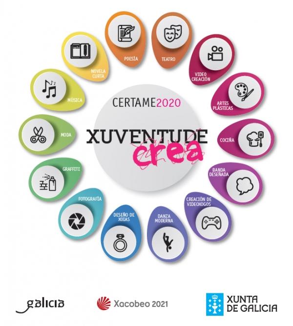 Premios das modalidades de Poesía, Xoia e Novela Curta de Xuventude Crea 2020