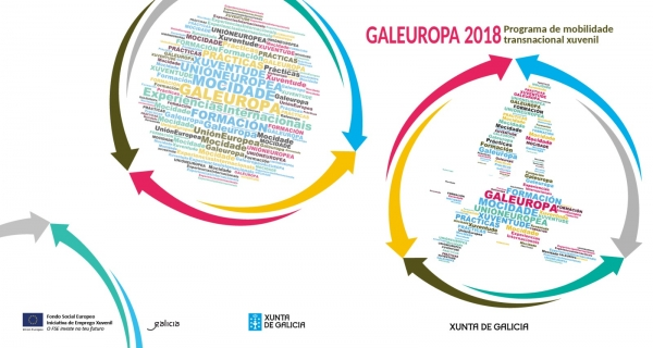 Galeuropa 2018