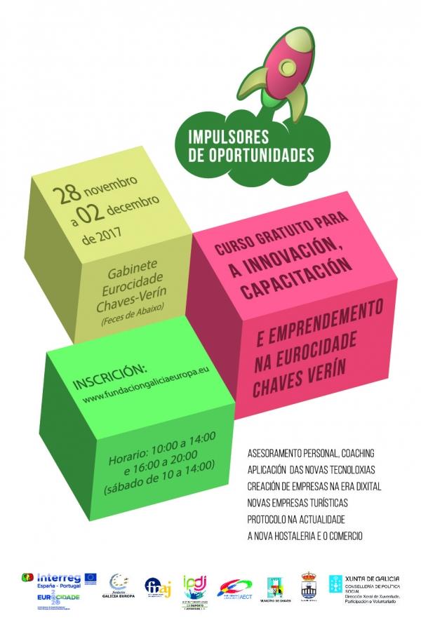 Impulsores de oportunidades: innovación, capacitación e emprendemento