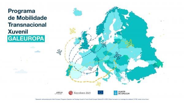 Resolución de concesión de subvencións individuais do programa Galeuropa 2019