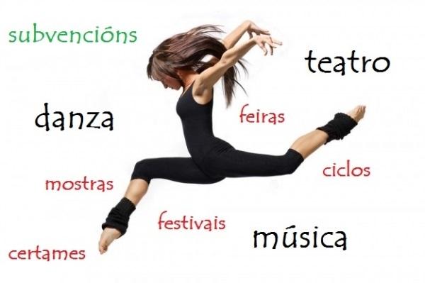 Festivais, feiras, mostras, ciclos e certames de artes escénicas e musicais
